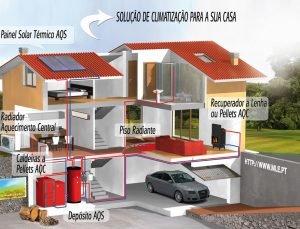 Manutenção Painéis Solares Trofa, Empresa Multi-serviços